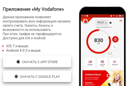 Водафон скачать приложение
