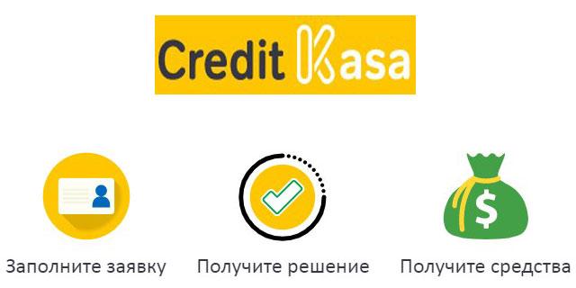 creditcassa личный кабинет